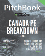 PitchBook
